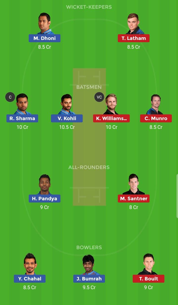 India vs New Zealand 18th ODI ICC Cricket World Cup