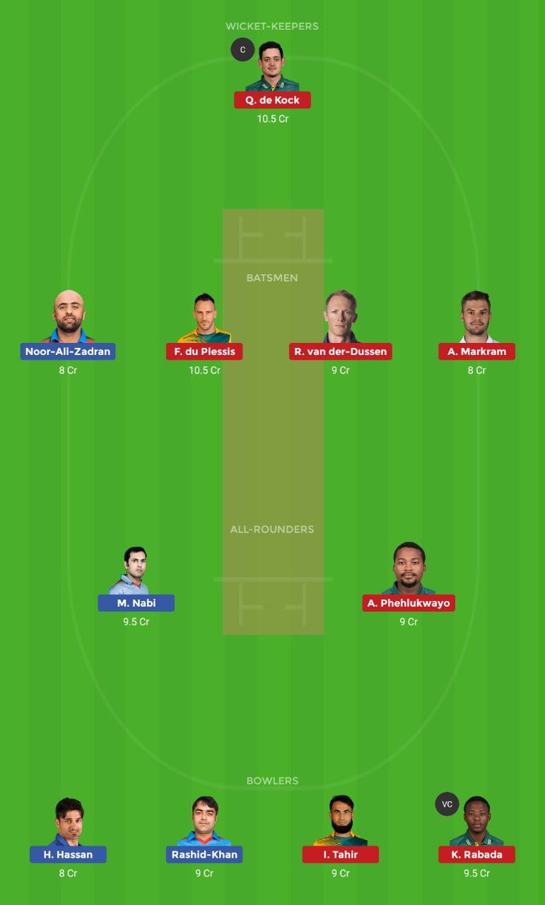 South Africa vs Afghanistan 21th ODI ICC Cricket World Cup