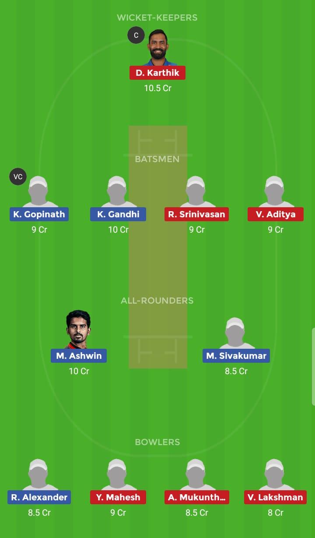 Chepauk Super Gillies vs Karaikudi Kaalai 9th T20 TNPL