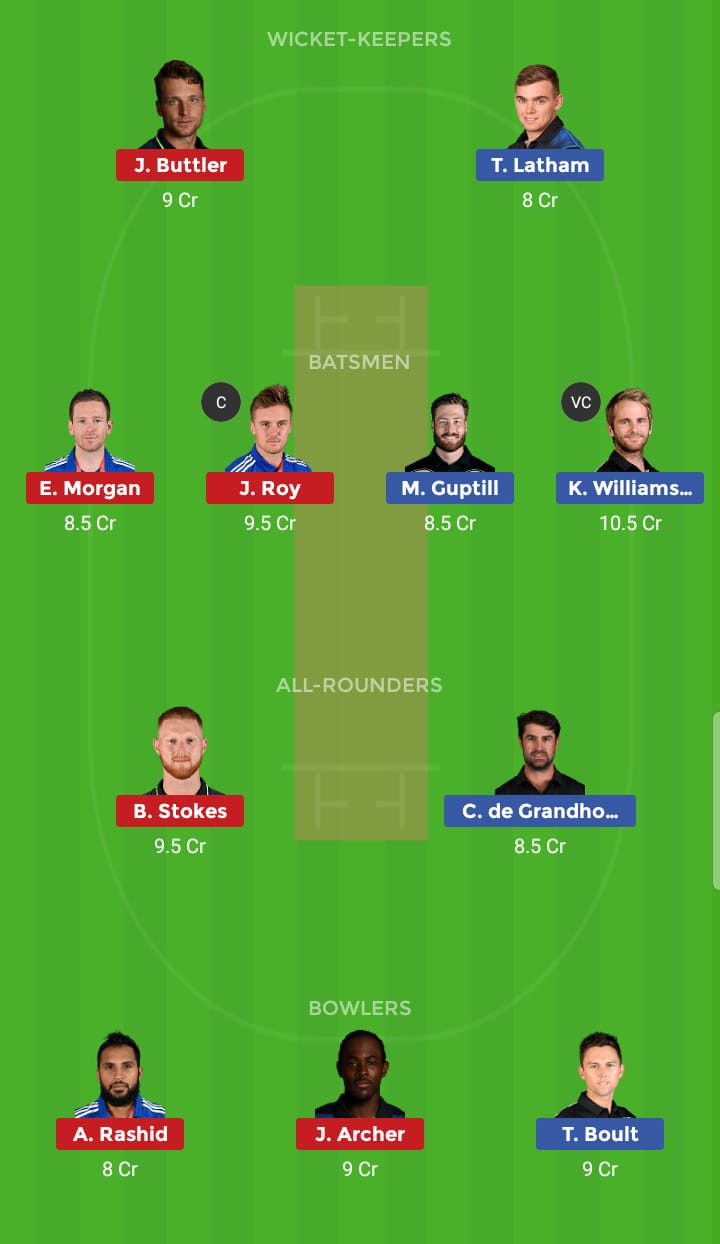 New Zealand vs England Final ODI ICC Cricket World Cup