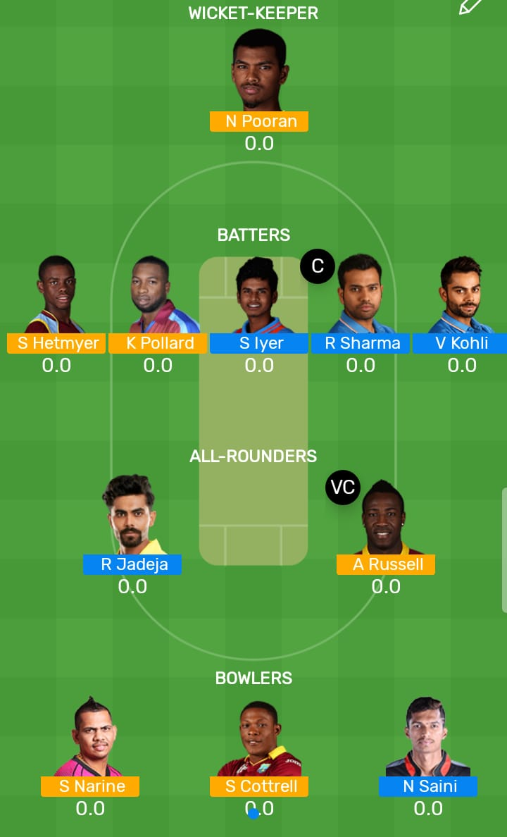 India vs Windies 3rd T20 IND Tour WI