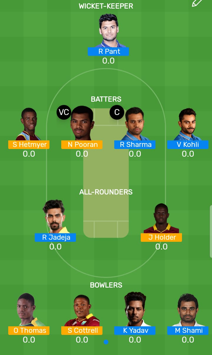 Windies vs India 2nd ODI IND Tour WI