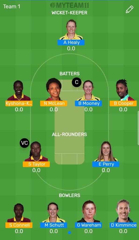 West Indies Women vs Australia Women AUSW Tour WIW