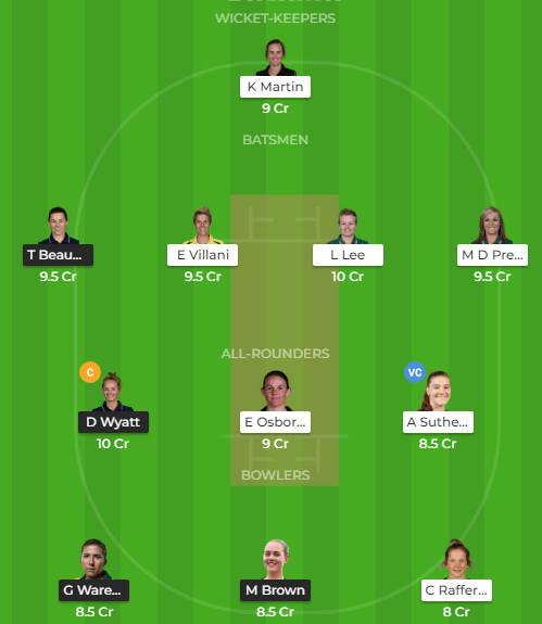 Melbourne Stars Women vs Melbourne Renegades Women Women Big Bash League