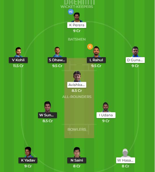 India vs Sri Lanka SL Tour IND